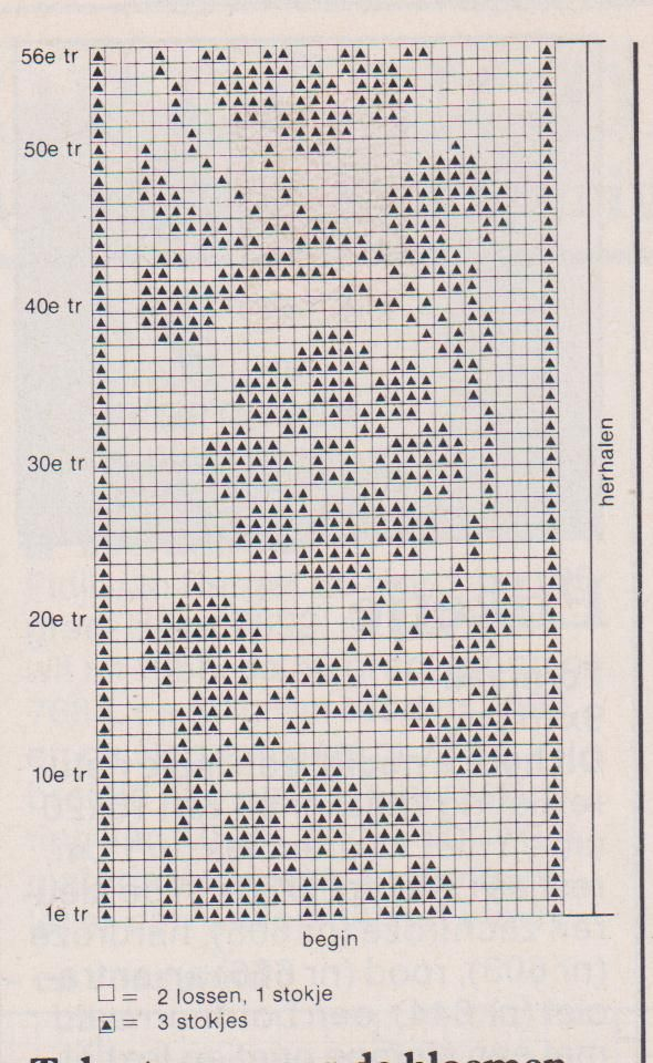 Filet crochet solo schema