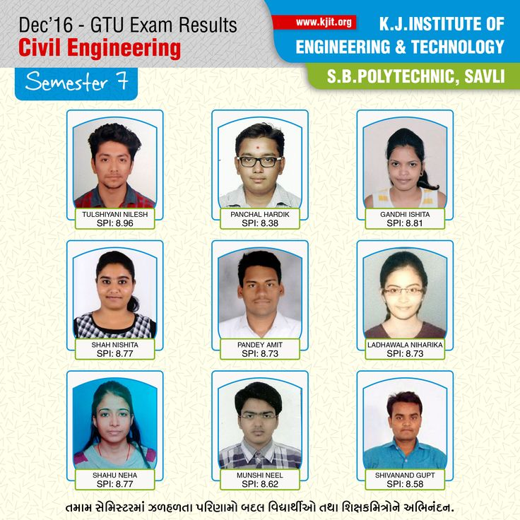 We #congratulate the #students of @Kjitsavli, Computer Engineering department for their #performance in #GTU #exams. #wishes #results #marks