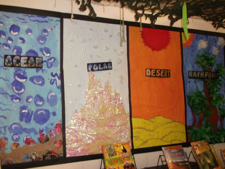 Geography Classroom Decor ~ Year world geography study habitats map
