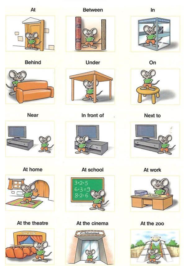 เรียนภาษาอังกฤษ ความรู้ภาษาอังกฤษ ทำอย่างไรให้เก่งอังกฤษ  Lingo Think in English!! :): คำศัพท์ภาษาอังกฤษน่ารู้เกี่ยวกับ Prepositions of P...