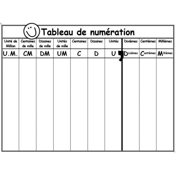 Tableau de num ration le coin des instit 39 primaires for Tableau de table de multiplication