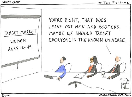 26 best Market Research Funny images on Pinterest So funny - market research