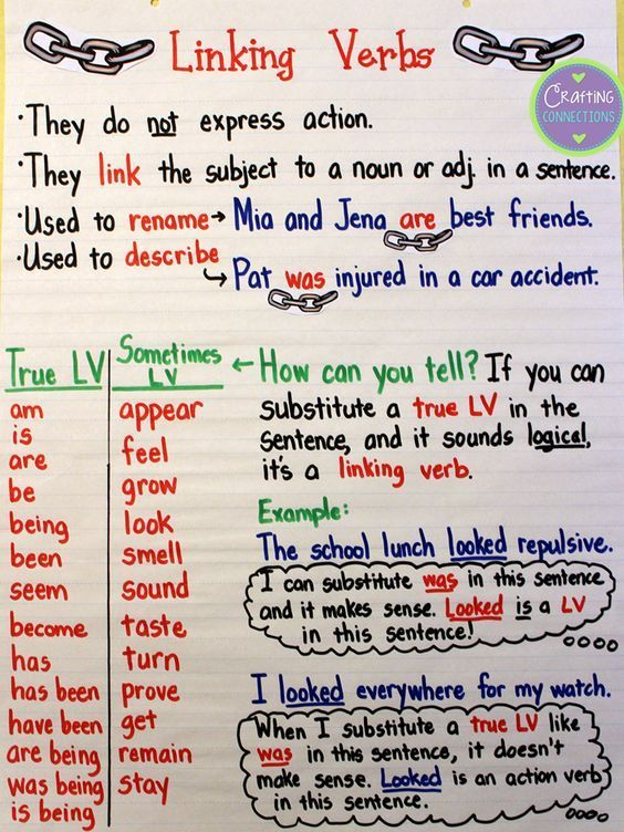 12 best Grammar images on Pinterest Worksheets, Action verbs and - good resume verbs