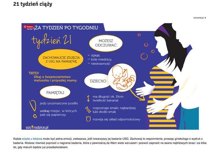 Kalendarz ciąży, 21 tydzień sosrodzice.pl | 3 najlepsze książki dla przyszłych mam! + Ciekawe miejsca w sieci.