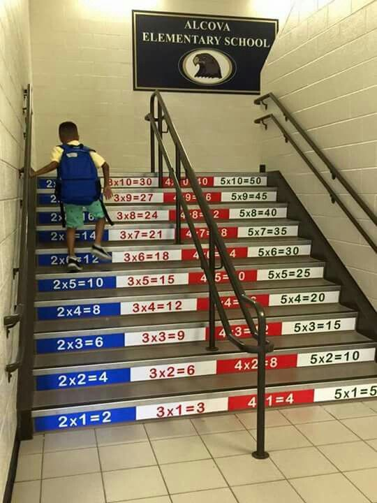 Multiplication stairs | Education | School hallways ...