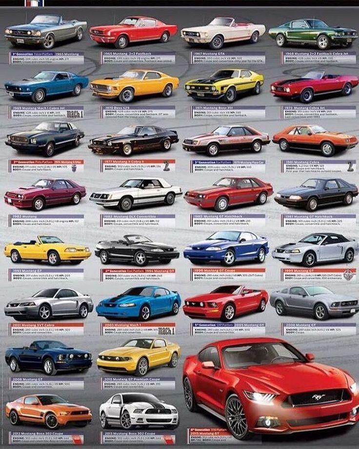 2317 best f o r d images on pinterest vintage cars antique cars and auto ford. Black Bedroom Furniture Sets. Home Design Ideas