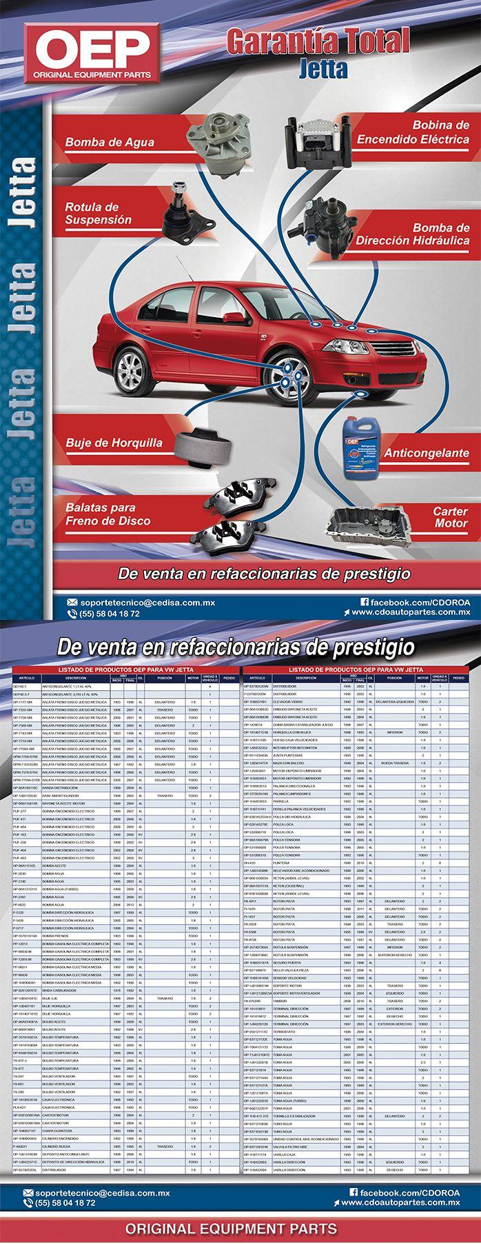 OEP refacciones de equipo original que le ofrece garantía total. Aplicación en VW Jetta. Todo para tu auto. *Bomba de agua *Rotula de suspensión *Buje de horquilla *Anticongelante *Carter motor *Bomba de dirección hidráulica *Bobina de encendido eléctrica *Balatas para freno de disco. Síguenos en: Youtube.com/OEP Autopartes al correo: soportetecnico@cedisa.com.mx o al Tel: (55) 5804-1872