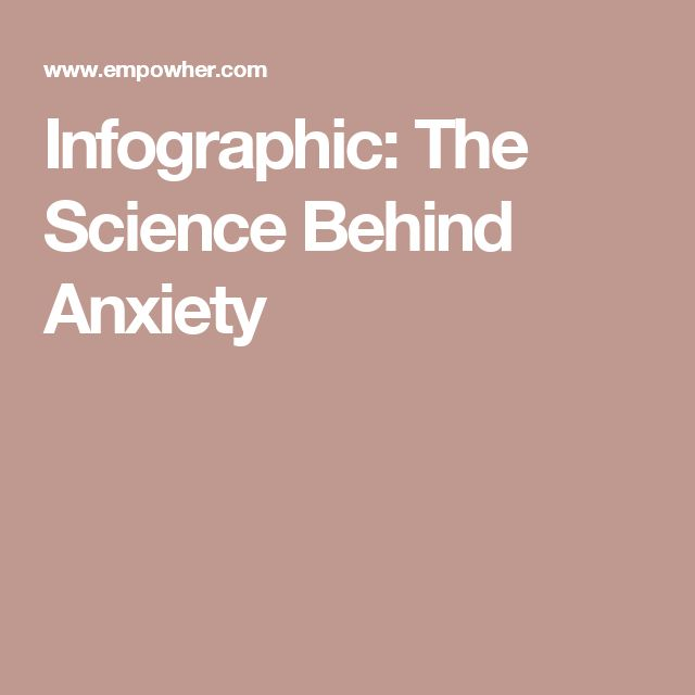 Infographic: The Science Behind Anxiety