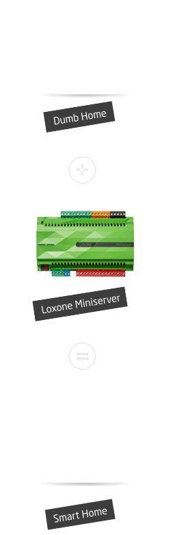 Loxone Smart Home - Realisierung kann entweder Kabel oder Funk gebunden sein.