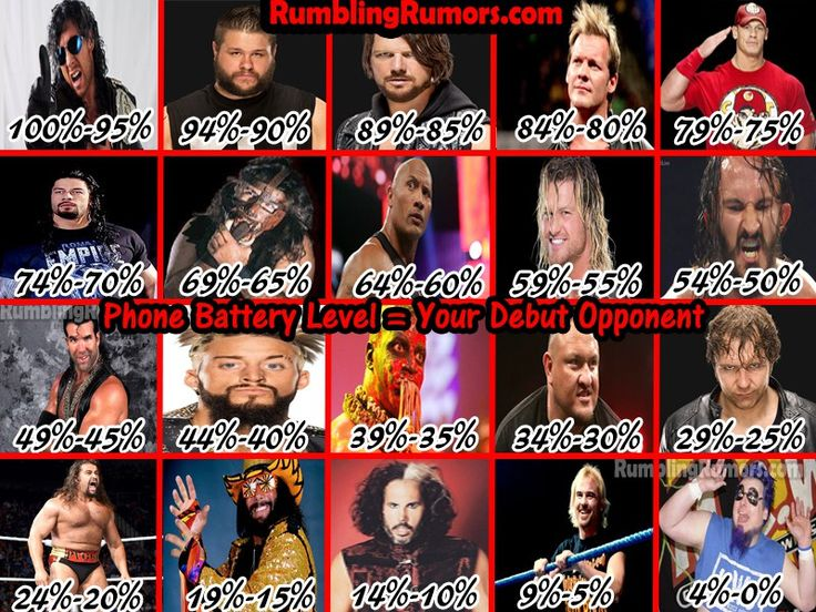815dcc01e5ef87970cd581e9c93a87df wrestling memes wwe pictures 60 best wrestling memes by us images on pinterest wrestling,Interactive Memes