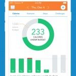 The best calorie counting apps » Diets Don't Work » Personal Trainer in London…