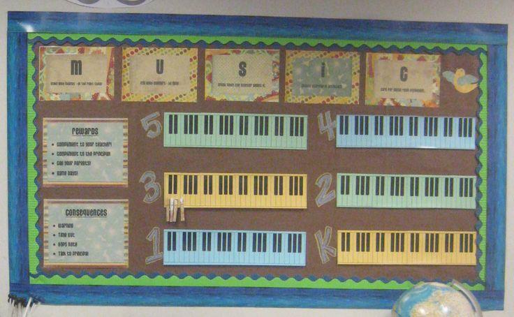 Music Class Discipline Board - rhythmandglues.wordpress.com