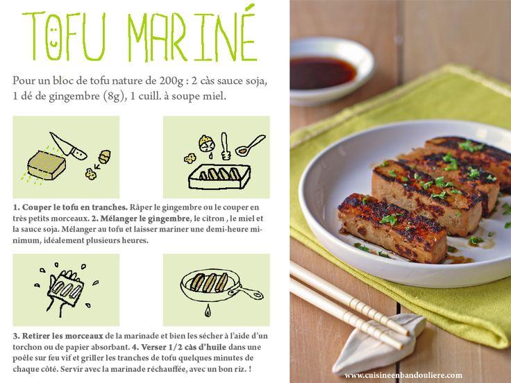 Tofu au gingembre miel et soja