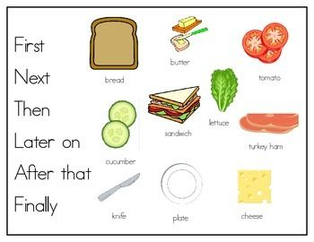 Procedural / Instructional Writing - Word Mat - Sandwich Making