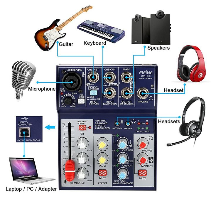 Amazon.com: Fifine 4-Input build in sound card Compact Stereo Mixer with Effects: Musical Instruments