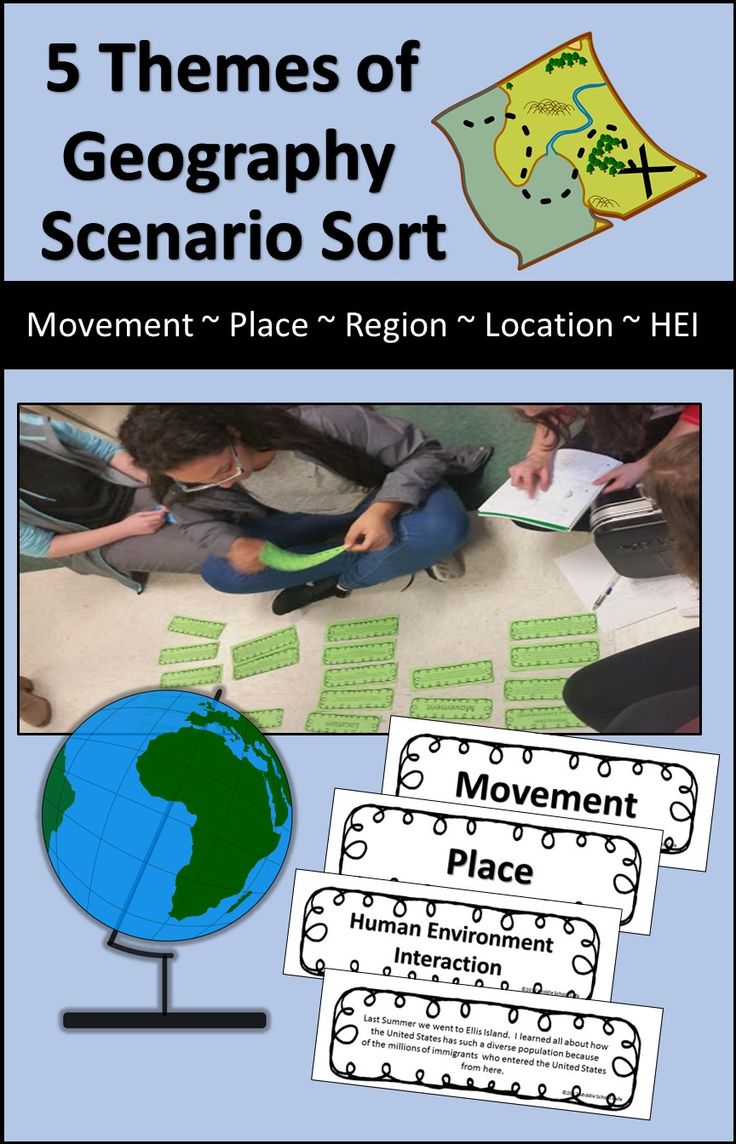 Looking for a way to help students understand the 5 Themes of Geography beyond the definition? Help students understand the 5 Themes with this sort that utilized real world scenarios. Students from upper elementary to middle school will benefit from this activity.