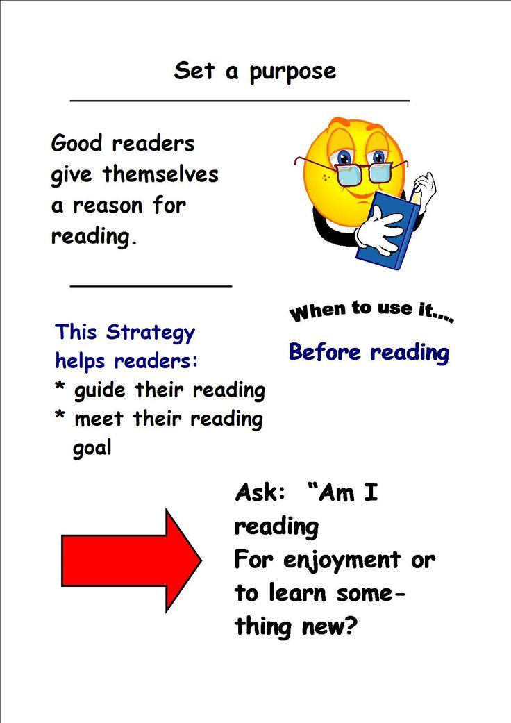 purpose of reading strategies