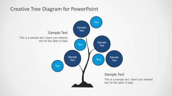 Creative Decision Making Tree for PowerPoint