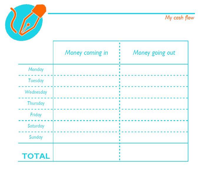 personal finance worksheet