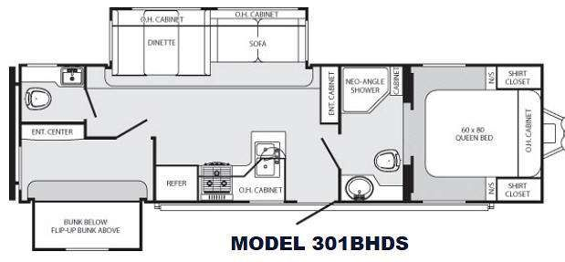 Rv bunk bed plans 2 ba view more bunkhouse rvs for Bunkhouse floor plans