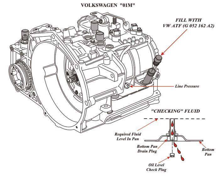 New Post Pdf Online Volkswagen 01 Technical Service Information Atsg Automat Transmission Service Automatic Transmission Service Automatic Transmission