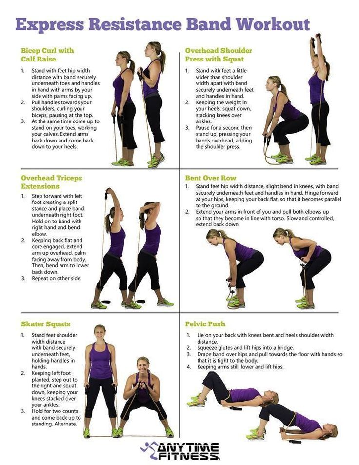 Resistance band workout. | Better Body Parts | Pinterest