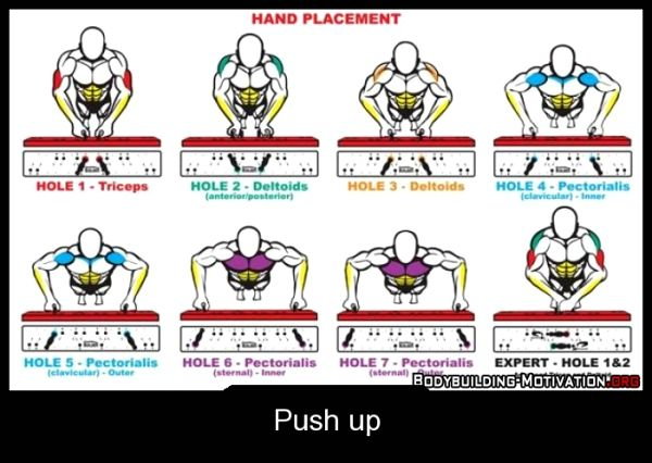 Push ups and what they work with different hand positions.