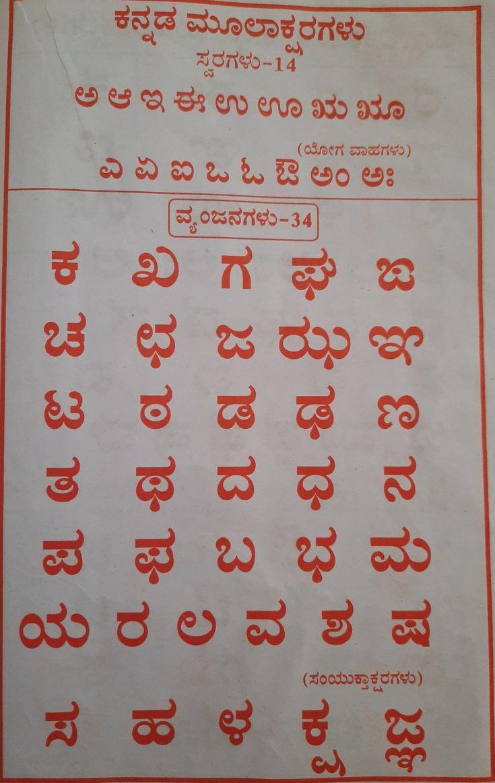 Kannada Alphabets Mulaksharagalu In 2021 Language Worksheets Three Letter Words Learning The Alphabet