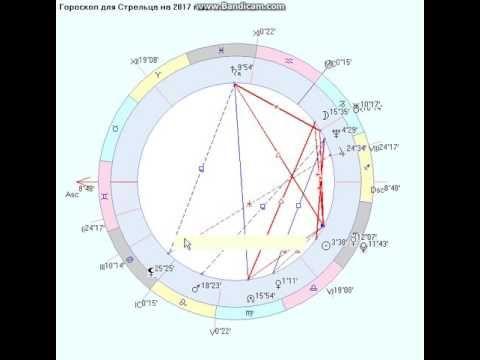 того, запомните гороскоп на 11 августа 2017 стрелец марки используют своем