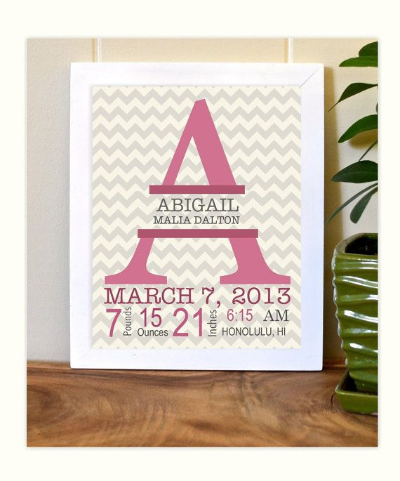 Chevron nursery art nursery decor monogram by PicabooArtStudio, $11.99