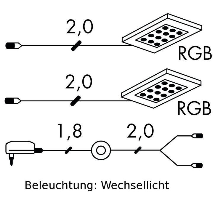 energieeffiziente beleuchtung website images der bbfdbafedbd