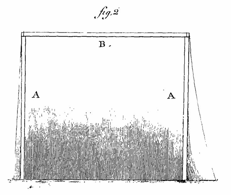 """Lewis Lochee,  """"Essay on Castremetation"""" 1778 """"These tents are fixed by means of three poles and thirteen pegs: The poles A are called Standard Poles, and are about 6 feet high; the pole B is called Ridge Pole, and is about 7 feet long: The ridge and standard poles are held together by two iron pins, fixed in the top of the standard poles"""""""