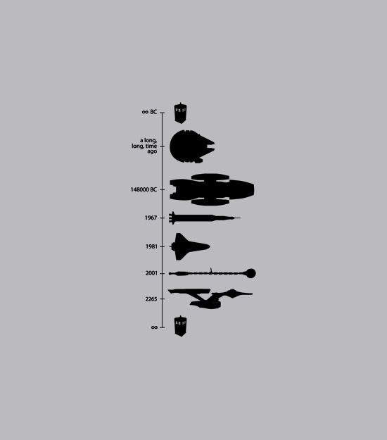 """Spaceship Timeline"" grey t-shirt.  Awesome tee for sci-fi nerds."