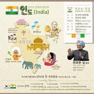 2014 박대통령 첫 순방지, 인도 (출처: 청와대)