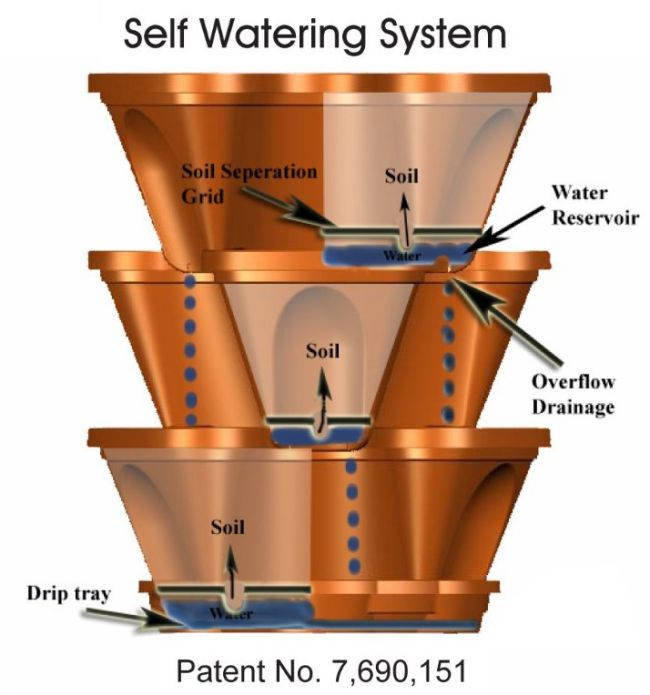 1000 Images About Self Watering Pots On Pinterest Herb