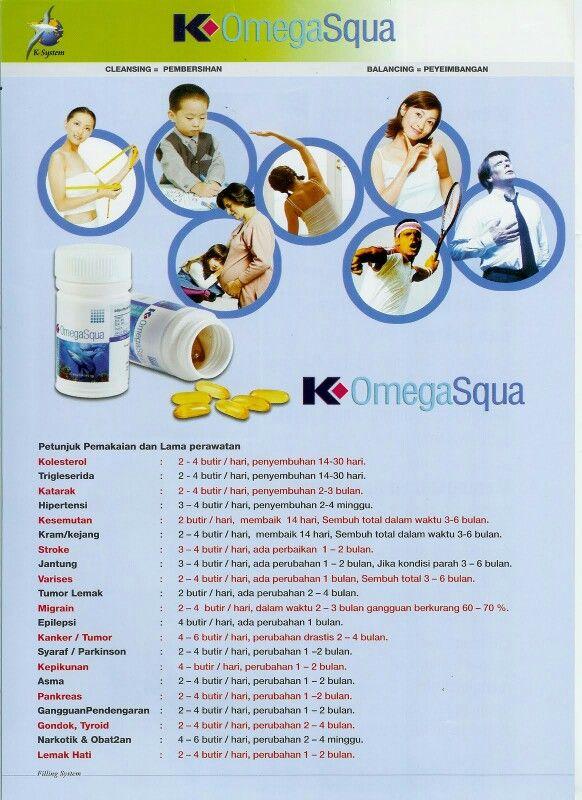 Petunjuk Pemakaian OmegaSqua dan Lama Perawatan