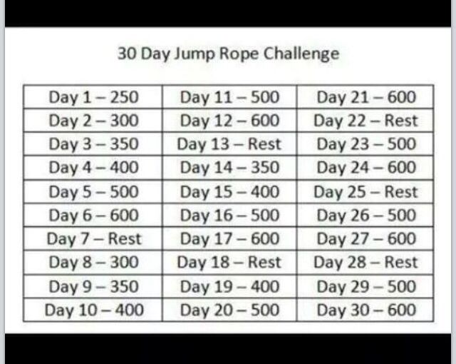 Workout Calendar To Lose Weight : I own a jump rope and actually enjoy it but guess