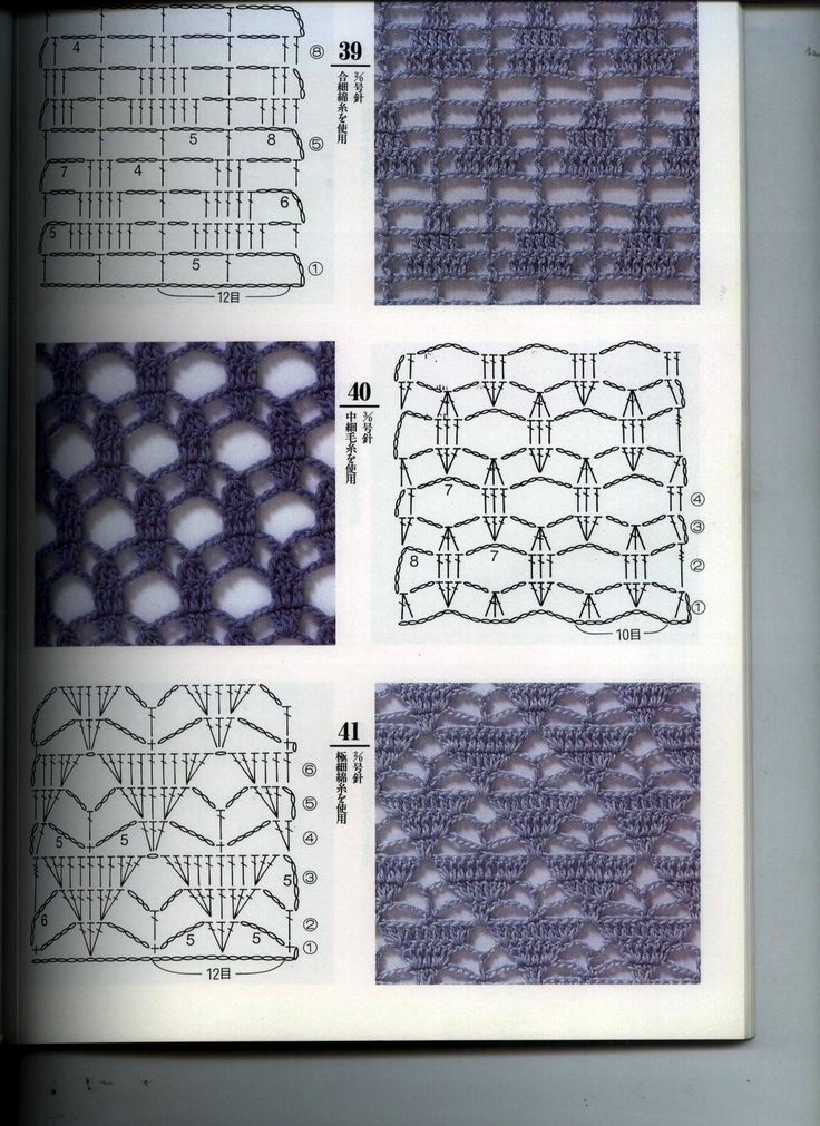 ONLY POINTS: Crochet stitches drafts