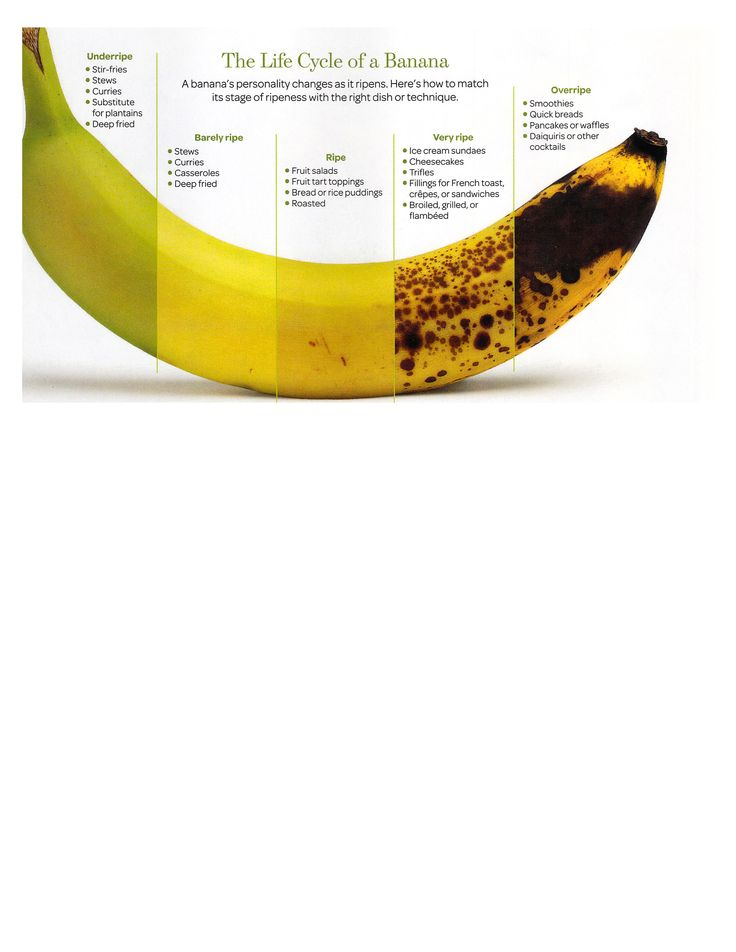 Cycle life of a banana