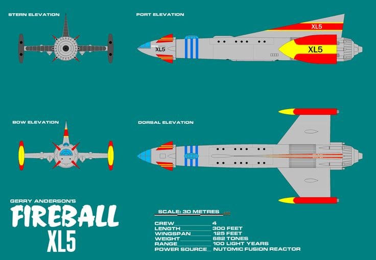 Gerry Andersons Fireball XL5 by ArthurTwosheds on DeviantArt