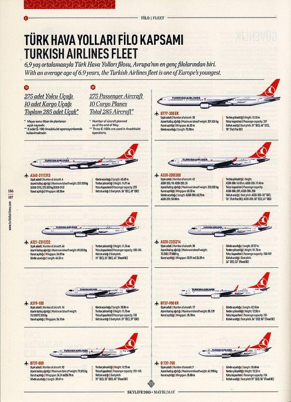 Turkish Airlines Skylife inflight magazine 2015 May_2, fleet | tourism travel brochure | by worldtravellib World Travel library