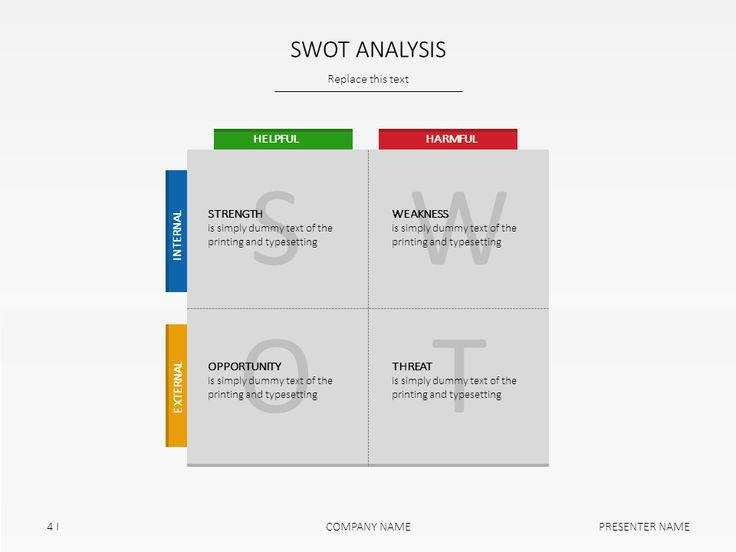 PowerPoint slide templates - SWOT Analysis