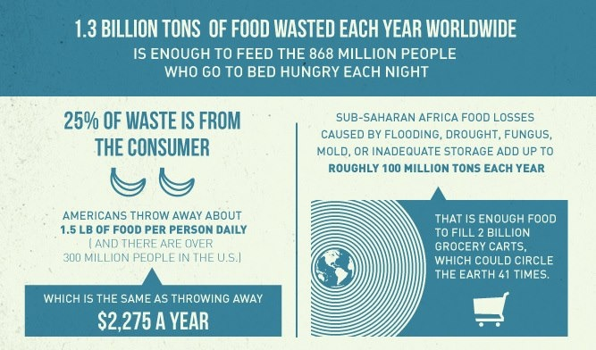 can we feed the world and sustain the planet Can we feed the world & sustain the planet no description by stanis xavier on 7 october 2012 tweet comments (0) please log in to add your comment.