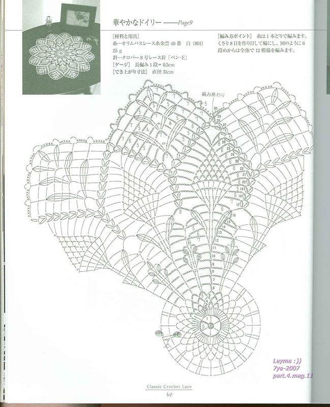 Альбом«Ondori Classic Crochet Lace 2008»(классическое кружево крючком). Обсуждение на LiveInternet - Российский Сервис Онлайн-Дневников