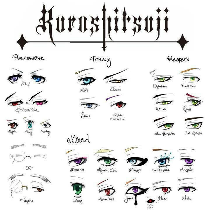 Black Butler Eyes I'll draw this on a paper & use it to help me when trying to draw the right eye shape...later... I'll draw it later :P