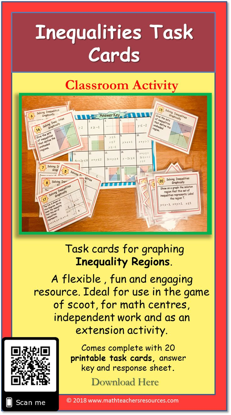 Inequality Regions A classroom activity for students to