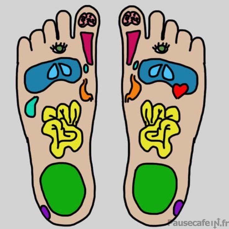 Réflexologie : 11 massages des pieds pour soigner d'autres zones du corps