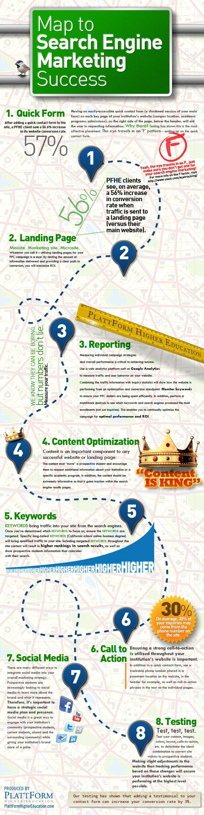 Map To Search Engine Marketing Success [#INFOGRAPHIC].   Landing Page, Reporting, Content Optimization, Keywords, Call to Action, Social Media, Testing