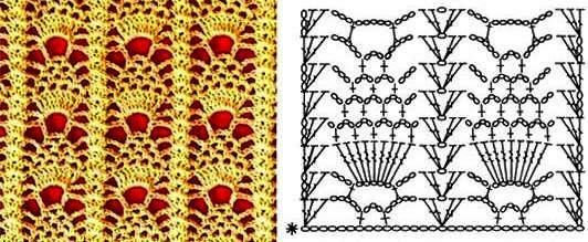 free pattern - crochet border, follow the link for a few more