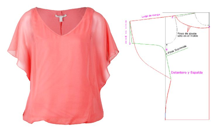 Hola en el post de hoy te traemos el patrón base ylas instrucciones para que confecciones esta hermosa blusa manga murcielago. Ya sabe...
